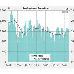 Foto de La producci�n de la industria sider�rgica espa�ola cierra el primer semestre con un ligero crecimiento del 1,4%