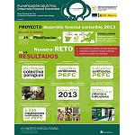 Picture of PEFC Spain, present in the Forestry Congress Spanish