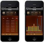 Picture of Primavera BSS apuesta por la movilidad con la compra de acciones en la startup Waveform