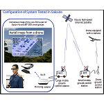 Foto de Las smartglasses Epson Moverio probadas en sistemas de respuesta ante desastres naturales