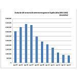 Foto de El consumo de cemento acumula una ca�da del 2% en los ocho primeros meses del a�o