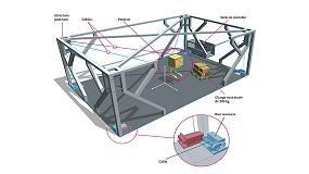 Foto de La robótica de cables, en el punto de mira internacional