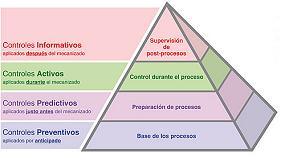 Foto de Mejorar el proceso de mecanizado creando una base del proceso productivo