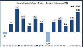 Foto de Los nuevos modelos incrementan la producción de vehículos un 23,5% en enero