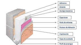 Picture of Sistemas de aislamiento por el exterior SATE: Descripci�n del sistema