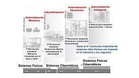 Foto de La 'Fábrica del Futuro': la visión del Clúster de la Industria de la Automoción de Cataluña