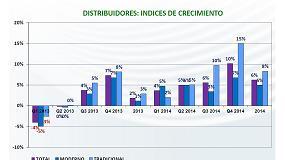 Foto de El bricolaje y la ferretería crecen un 6% en 2014