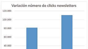 Picture of El nuevo dise�o de las newsletters de Interempresas incrementa su efectividad un 35%