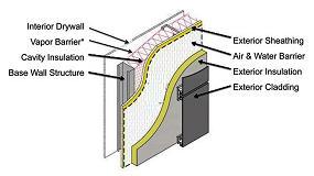 Foto de Biocomposites para fachadas ventiladas