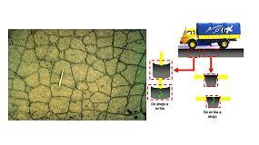 Foto de Refuerzo de asfalto mediante geomallas para alargar la vida útil de las carreteras