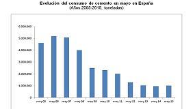 Foto de El consumo de cemento modera su crecimiento en mayo con un 5,4%