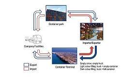 Picture of Desarrollan una nueva herramienta que mejora la eficiencia energ�tica en la fabricaci�n y la log�stica de las Pymes a trav�s de la innovaci�n