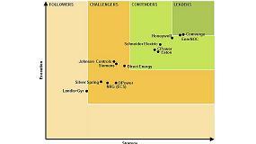 Picture of Schneider Electric, en el Top 10 del informe Navigant Demand Response