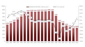 Foto de El Club de Empresas del Mueble del Instituto Aidima confirma indicios de cambio de ciclo en el sector