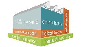 Foto de 'inject 4.0': la respuesta a la 'smart factory'