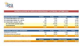 Foto de El mercado de vehículos industriales registra un crecimiento del 43% hasta octubre