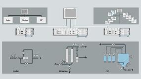Foto de Sistemas según el principio de modularidad