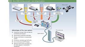 Picture of HBM muestra un nuevo m�todo para medir la eficiencia de motores el�ctricos controlados por frecuencia variable