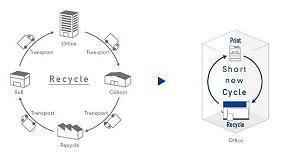 Foto de Epson desarrolla el primer sistema de fabricación de papel de oficina que convierte los residuos de papel en papel nuevo