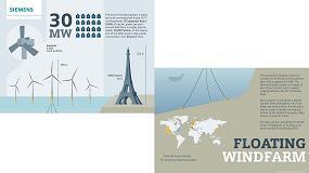 Foto de Siemens suministrará aerogeneradores marinos al mayor parque eólico flotante del mundo