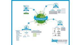Foto de Knauf Insulation lanza un apartado de sostenibilidad en su web, con nuevo catálogo