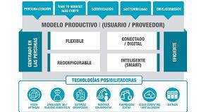 Foto de ¿Qué es la Industria 4.0?