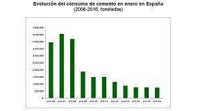 Foto de El consumo de cemento cae un 1% en enero
