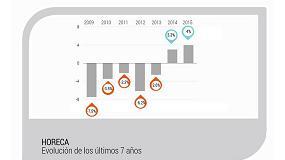 Foto de Aecoc analiza la recuperación de la hostelería española tras los años de crisis