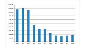 Foto de El consumo de cemento ha crecido un 8,4% en febrero