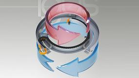 Foto de Cadenas portacables para movimientos rotatorios rápidos, desde stock