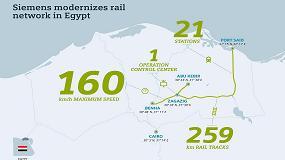 Foto de Siemens moderniza la red ferroviaria en la conurbación de El Cairo