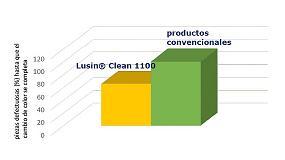 Foto de Guzm�n Global presenta el nuevo compuesto de purga Lusin Clean 1100