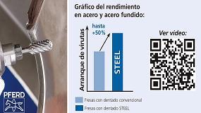 Foto de Los nuevos dentados de PFERD permiten el ahorro en el consumo de fresas de metal duro