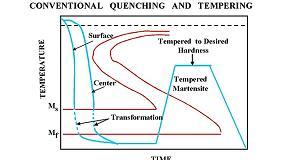 Foto de Recubrimientos mediante proyección térmica: comparativa frente a otras tecnologías
