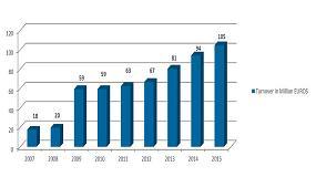 Foto de Teknia Group cierra el 2015 con r�cord de ventas en su divisi�n de pl�stico