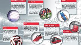 Fotografia de Los adhesivos Henkel entran en juego en la Eurocopa 2016