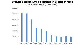Foto de La paralizaci�n de la obra p�blica sit�a el consumo de cemento en los niveles m�s bajos desde el inicio de la crisis