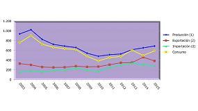 Foto de La producci�n sigue en aumento y el sector de moldes y matrices en Espa�a consolida su crecimiento