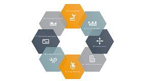 Foto de B&R muestra en Matelec 2016 su gama de soluciones para automatización industrial y control de procesos