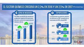 Foto de El sector qu�mico prev� incrementar su cifra de negocios un 2,3% en 2016 y un 2,5% en 2017, hasta los 60.500 millones
