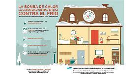 Foto de La Bomba de Calor se presenta como la solución más ecológica para climatizar cualquier recinto ante la llegada del frío