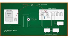 Foto de Atención al cambio de contador si es de los que tiene acumuladores de calor en casa: los dejan desconectados