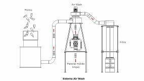 Foto de Kongskilde presenta el sistema Air Wash
