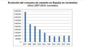 Foto de El consumo de cemento cae un 3% hasta noviembre