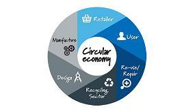 Foto de El Cluster del Packaging impulsa dos proyectos de economía circular