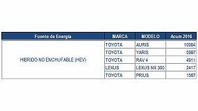 Foto de Las ventas de coches eléctricos crecen un 51,5% en 2016