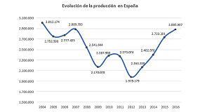 Foto de España supera los objetivos de producción de vehículos para 2016 con 2,88 millones de unidades fabricadas