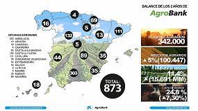 Picture of El volumen de negocio agrario de CaixaBank crece más del 11% desde el lanzamiento de AgroBank