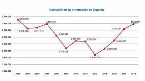 Foto de En 2016 cada día salieron 5,5 vehículos por minuto de las factorías españolas