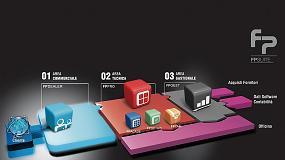 Foto de Emmegisoft desarrolla FP Suite, gestión armónica y eficiente